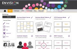 ENVISION – Erste Tools für Business Model Innovation online