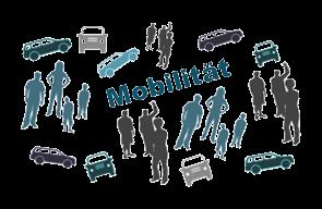 evolaris sucht TeilnehmerInnen für eine Studie zum Thema Mobilität